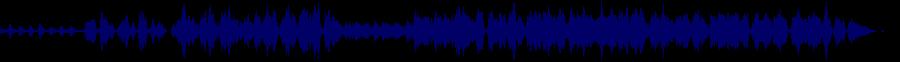 waveform of track #69438
