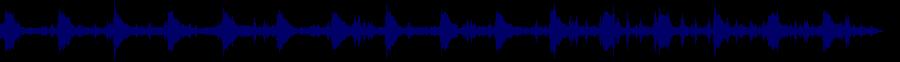 waveform of track #69470