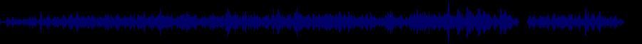 waveform of track #69471
