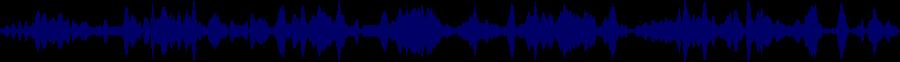 waveform of track #69480