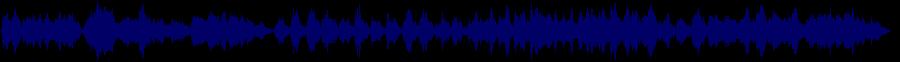 waveform of track #69526