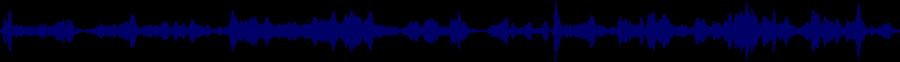 waveform of track #69533