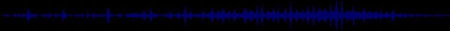 waveform of track #69537