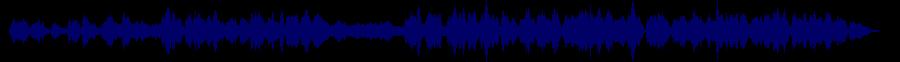 waveform of track #69538
