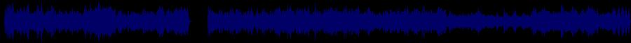 waveform of track #69574