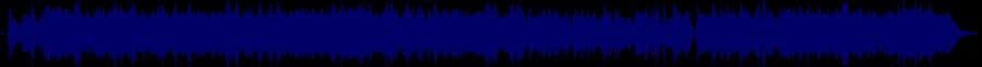 waveform of track #69575