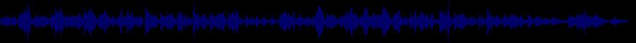 waveform of track #69576