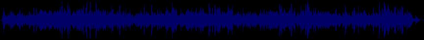 waveform of track #69606