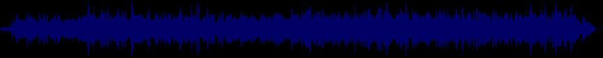 waveform of track #69609