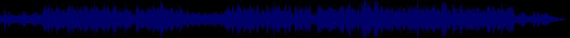 waveform of track #69645