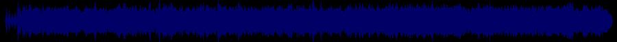 waveform of track #69684