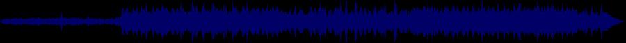 waveform of track #69756
