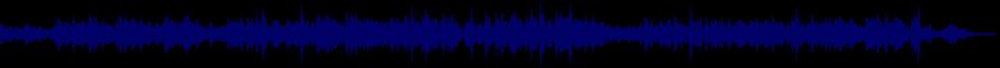 waveform of track #69795