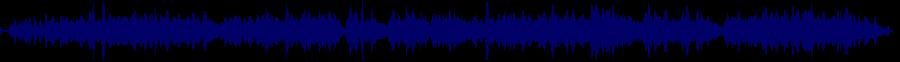 waveform of track #69799
