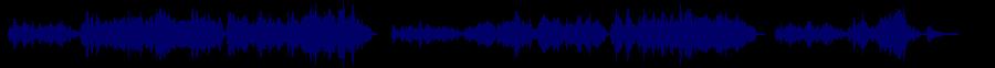 waveform of track #69802