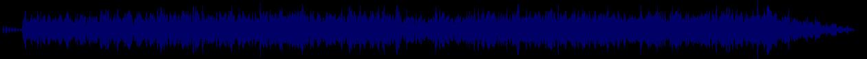 waveform of track #69831