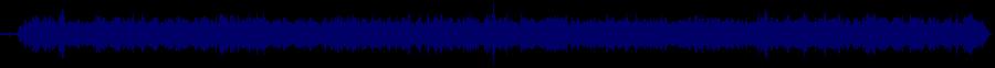 waveform of track #69847