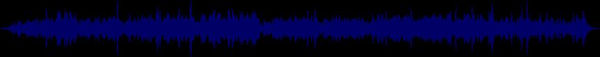 waveform of track #69858