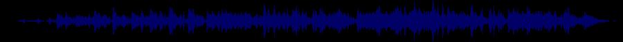 waveform of track #69859
