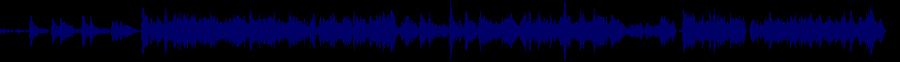 waveform of track #69868