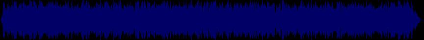 waveform of track #69874