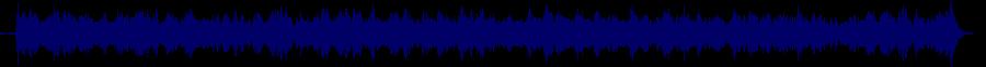 waveform of track #69876