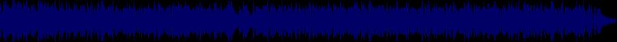 waveform of track #69906