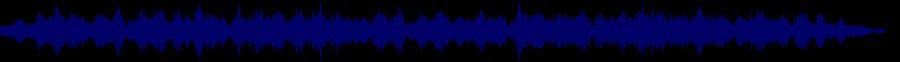 waveform of track #69936