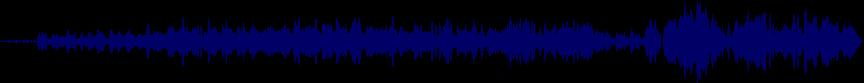 waveform of track #69942