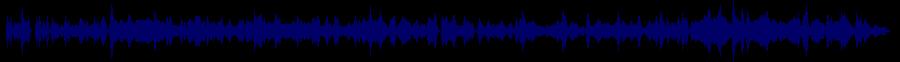 waveform of track #69958