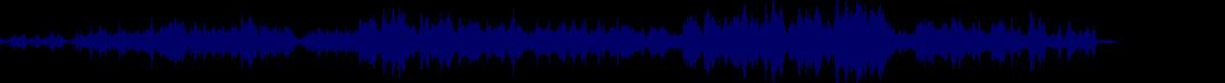 waveform of track #69967
