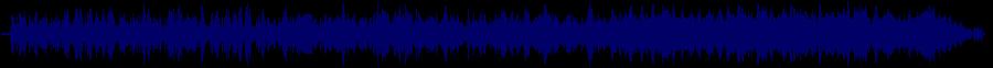 waveform of track #69970