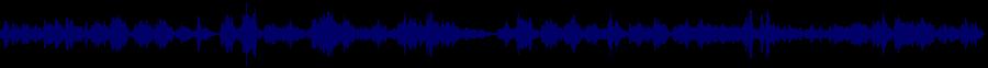 waveform of track #69978