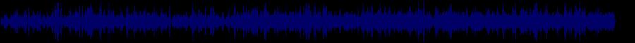 waveform of track #69983