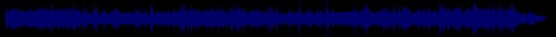 waveform of track #69988