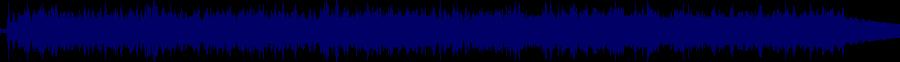 waveform of track #69992