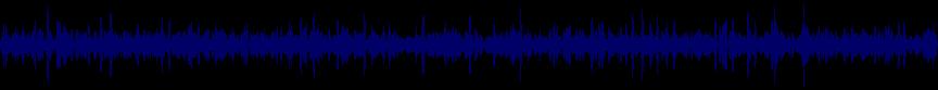 waveform of track #747