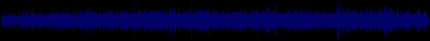 waveform of track #7019