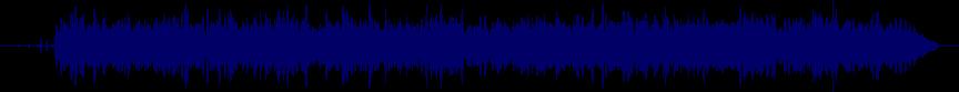 waveform of track #7036