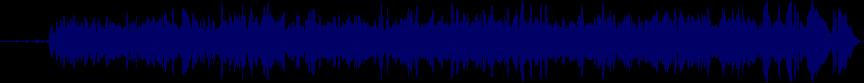 waveform of track #7041