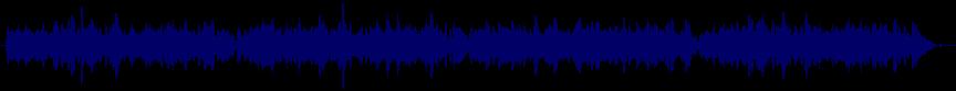 waveform of track #7062