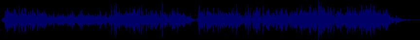 waveform of track #7069