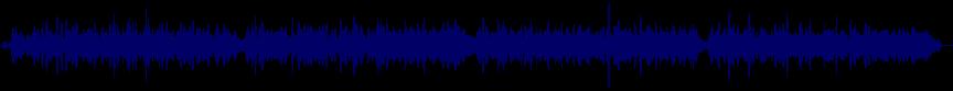 waveform of track #7073