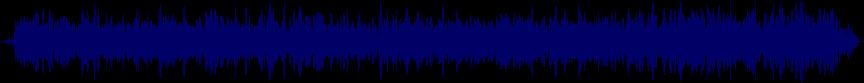 waveform of track #7075