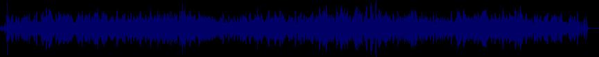 waveform of track #7077
