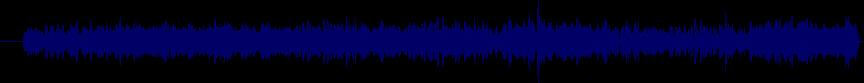 waveform of track #7079
