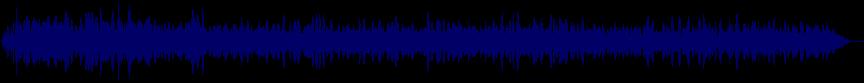waveform of track #7081