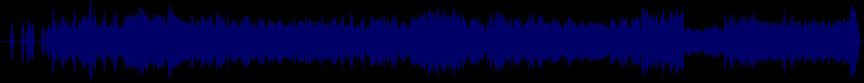 waveform of track #7083