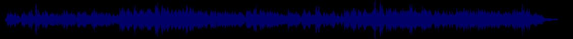 waveform of track #70014