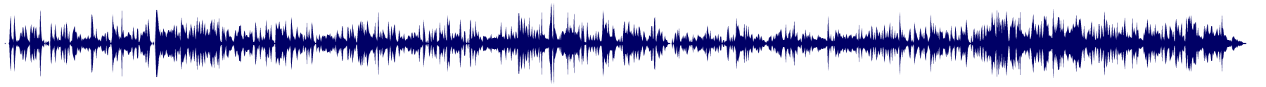 waveform of track #70015